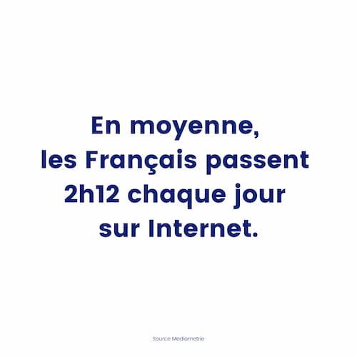 en moyenne les français passent 2h12 chaque jour sur internet