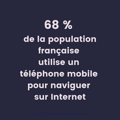 68% de la population française utilise un téléphone mobile pour naviguer sur internet