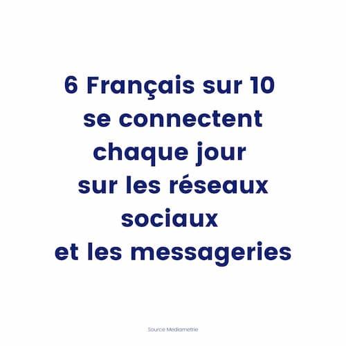 6 français sur 10 se connectent chaque jour sur les réseaux sociaux et les messageries